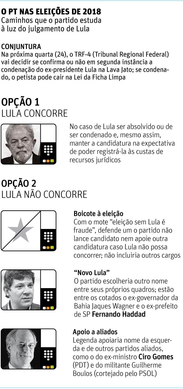 O PT NAS ELEIÇÕES DE 2018Caminhos que o partido estuda à luz do julgamento de Lula